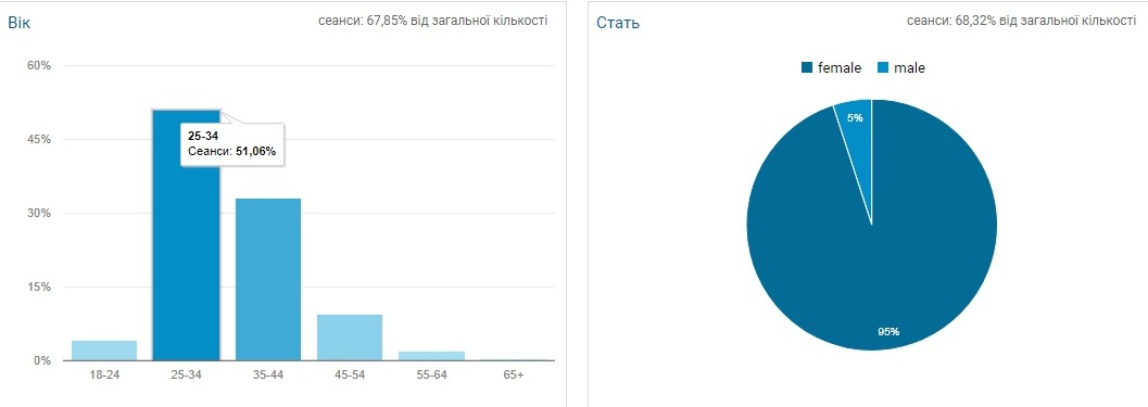 demogr-prosto-2.jpg (39.61 Kb)